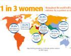 La violencia sexual en el mundo
