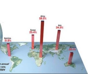 Índice de fertilidad: África vs. el mundo