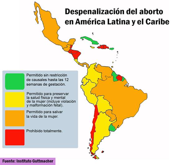 ¿Sabe cuál es la situación actual del aborto en latinoamérica? Vea qué países lo admiten y en qué supuestos.